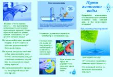 Пути экономии воды.